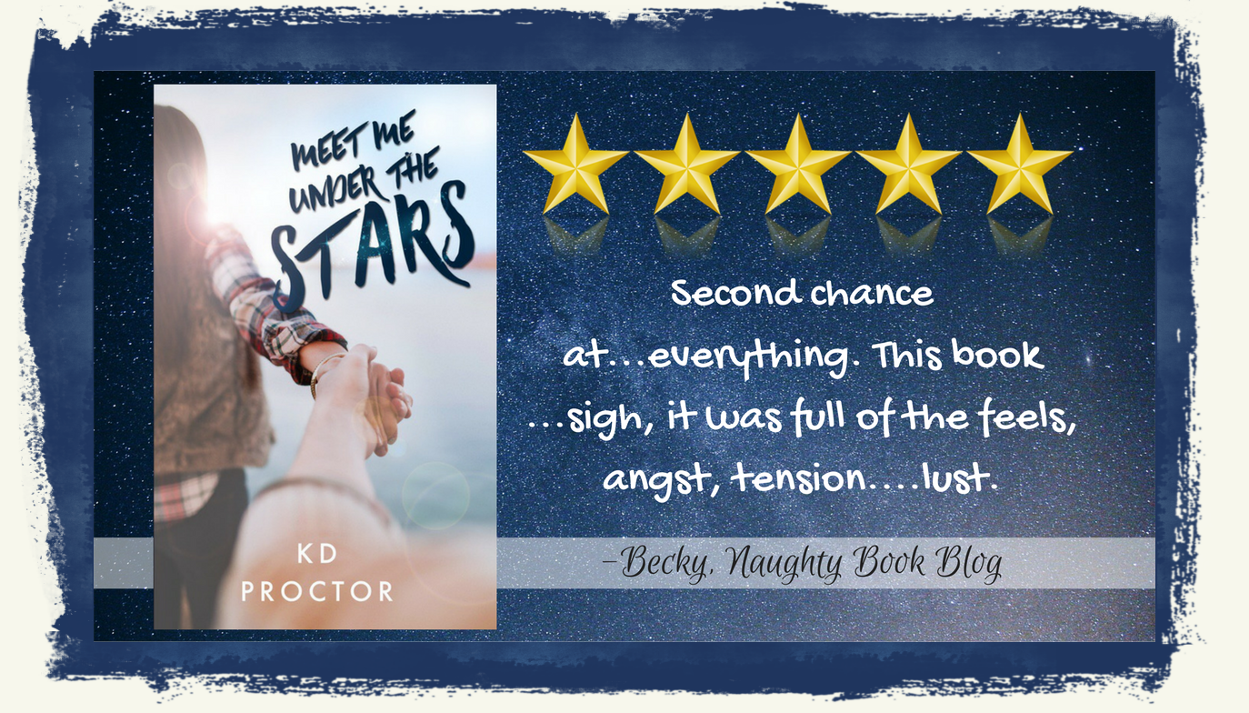Blog Tour With Review: Meet Me Under The Stars by KD Proctor