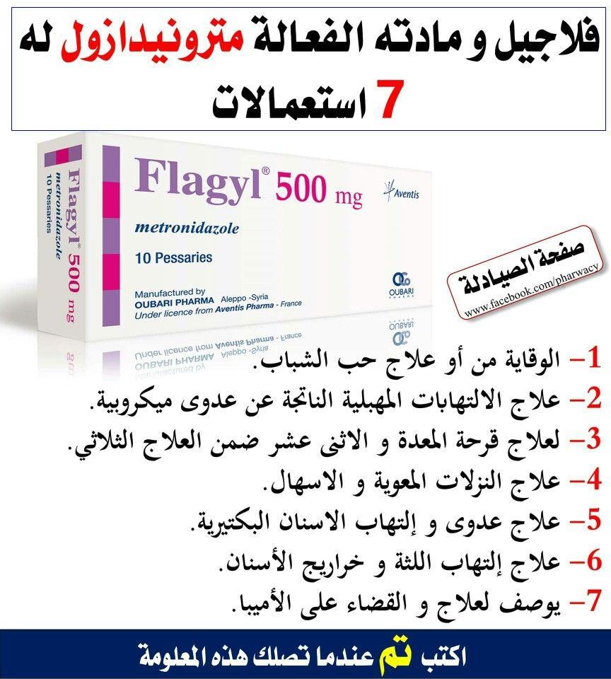 Pin By سمر العرب On معلومات طبية Health And Wellness Center Medical Advice Pharmacy Medicine