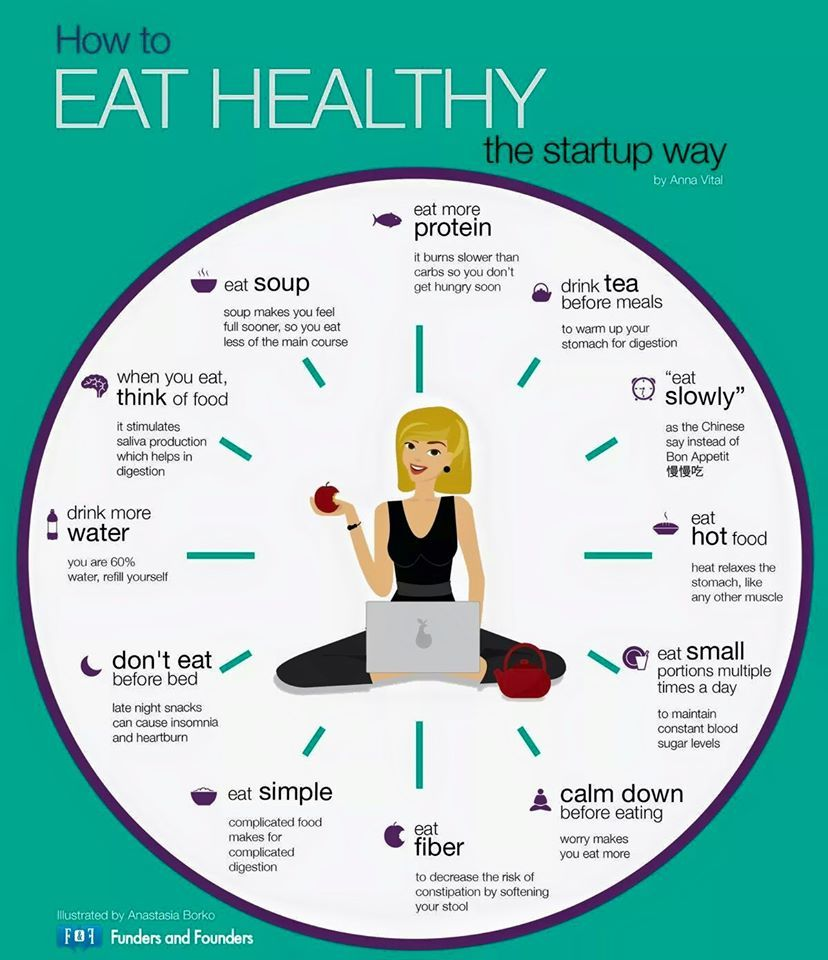 How To Eat Healthy The Startup Way: College Students Also Need To Be Aware  Of The Facts As They Eat In A Healthy Matter To Maximize The Benefits