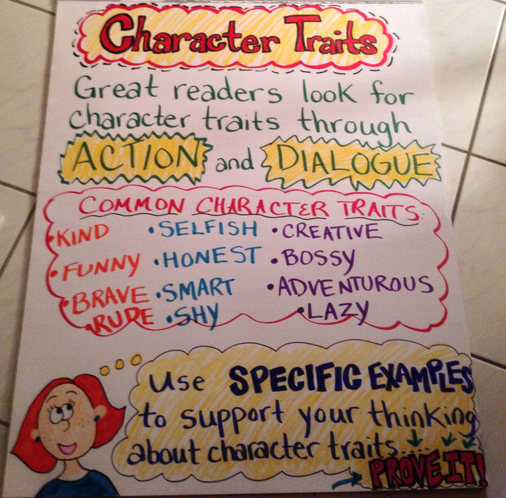Character Traits Anchor Chart This Is The One I Made For