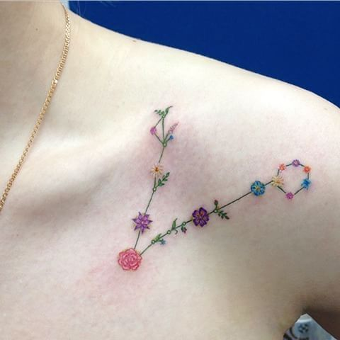 Photo of Pisces floral constellation