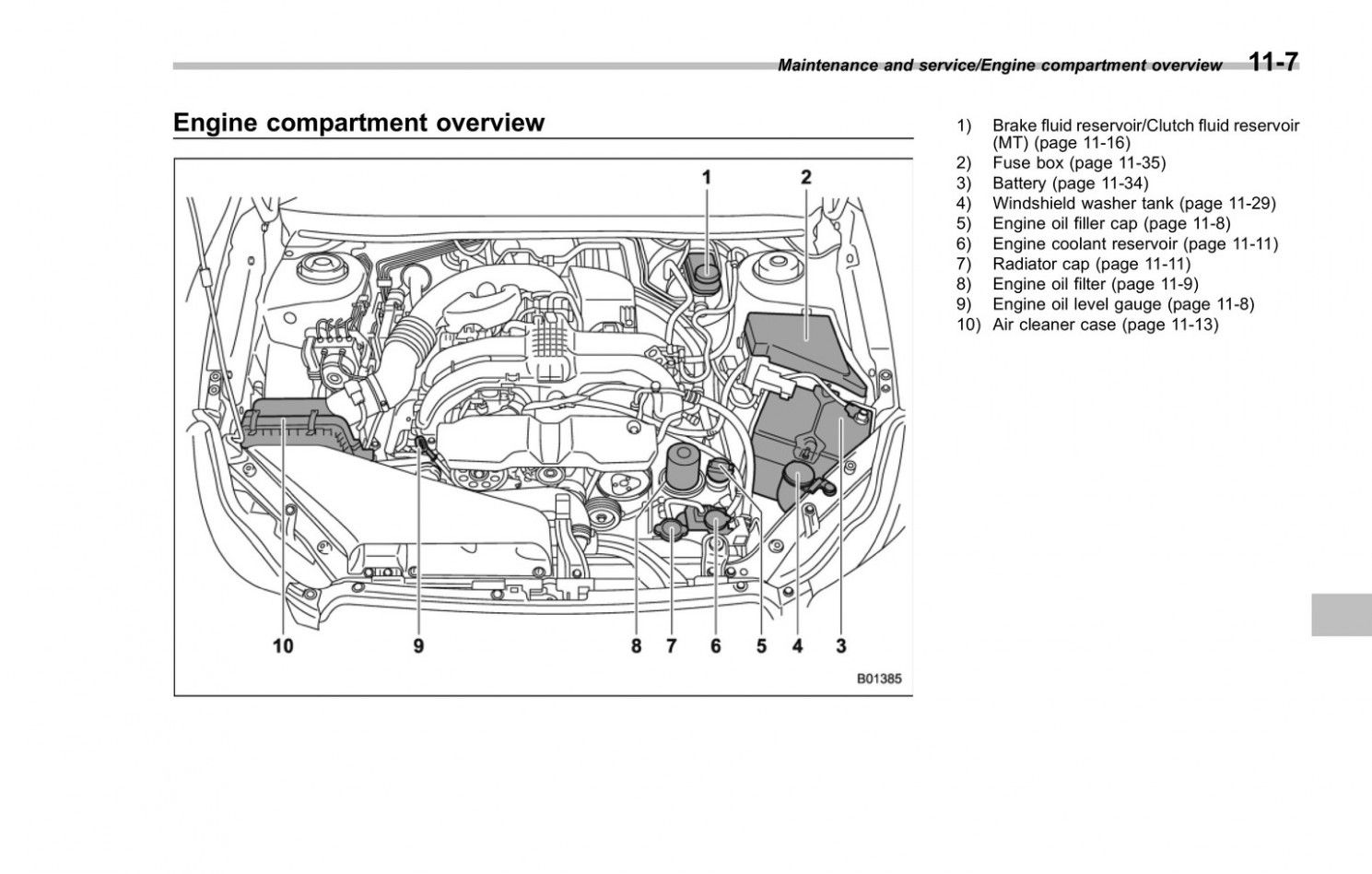 4 Subaru Crosstrek Engine Diagram Di 2020