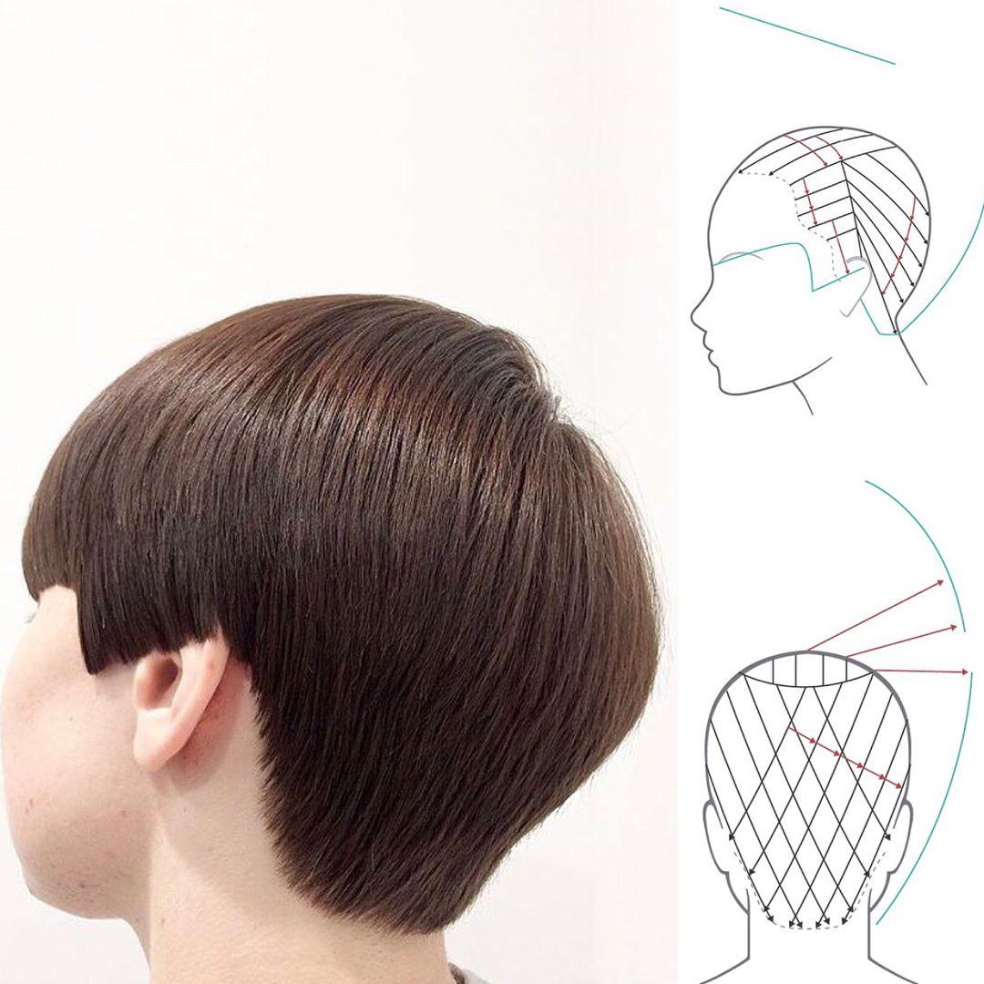 Pin On Hair Design