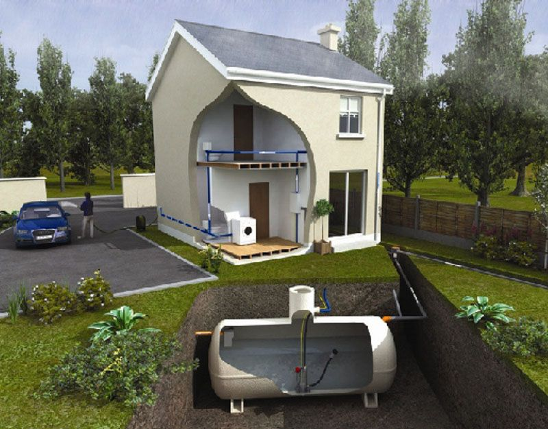 Awesome House Rainwater Harvesting System . It Is A Very Simple Installation  Process .