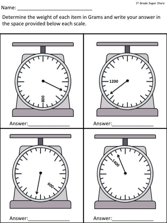 Read The Scale Met Afbeeldingen Werkbladen Keukenweegschaal