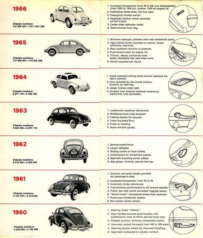 Page4 Jpg 677 794 Vw Beetles Vw Beetle Classic Volkswagen Beetle
