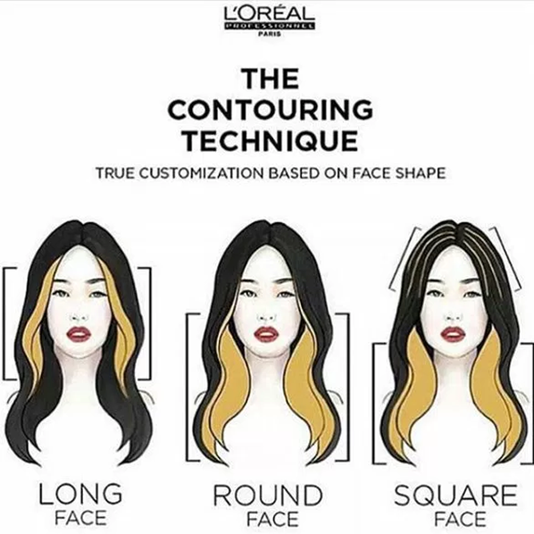 Photo of Face Contouring with Balayage? Yeah, It's a Thing! – Behindthechair.com