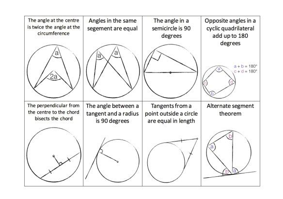 Circle Theorem Flashcards And Matching Pairs Game With Images