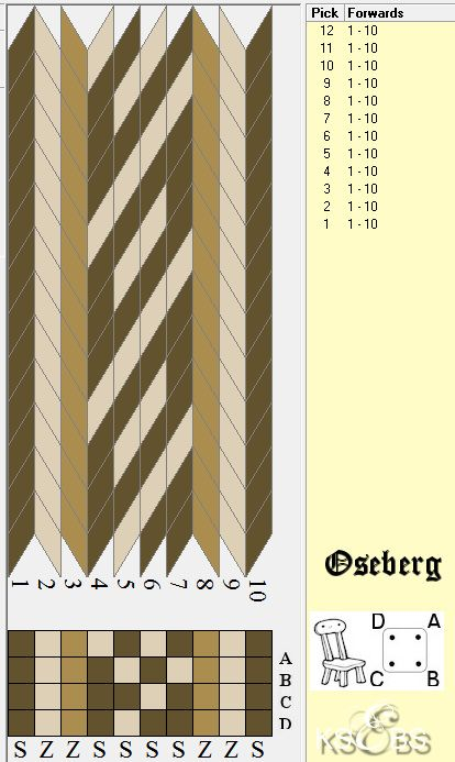 10 Cards 3 Colors Single Row Repeat Oseberg Tablet Weaving