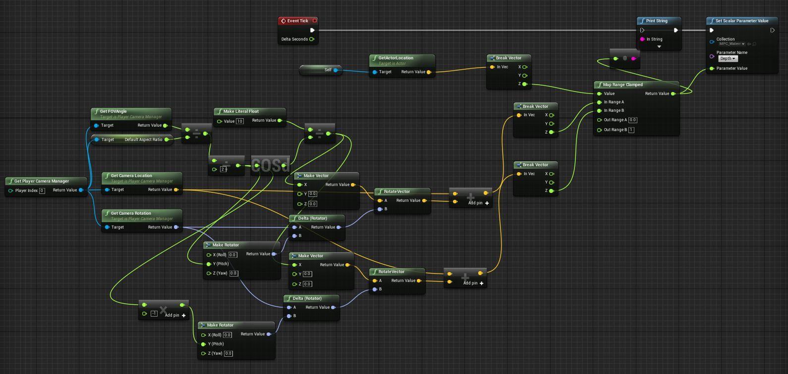 UE4, Half/ Underwater (2/ 3) blueprint Video game