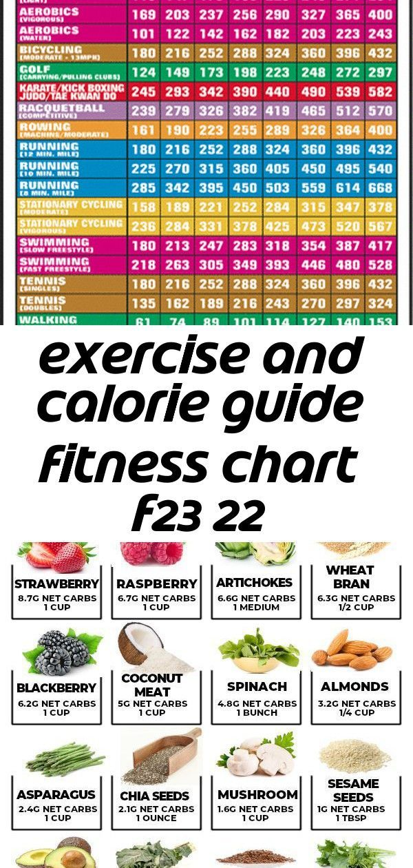 Exercise and calorie guide fitness chart f23 22 ,  #Calorie #Chart #exercise #f23 #Fitness #Guide #M...