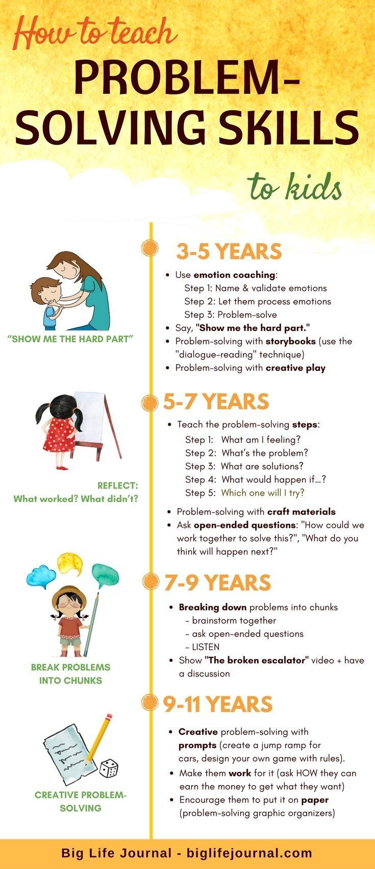 Problems with growth in a child: advice to parents