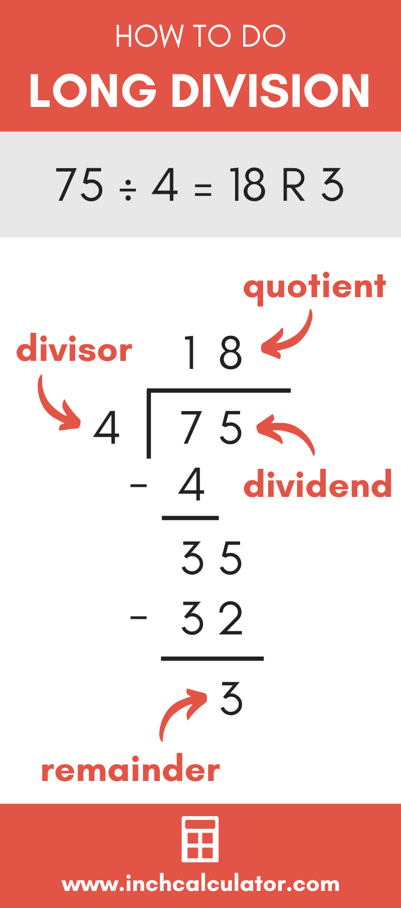 Long Division Calculator With Steps To Solve Inch Calculator Long Division Math Division Maths Solutions
