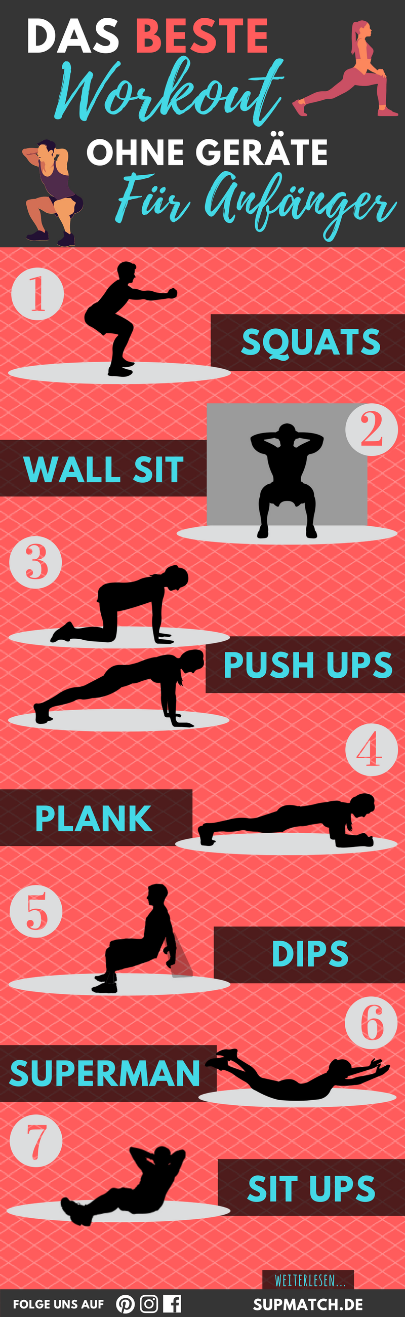ses Ganzkörper-Workout eignet sich vor allem für Anfänger ... on