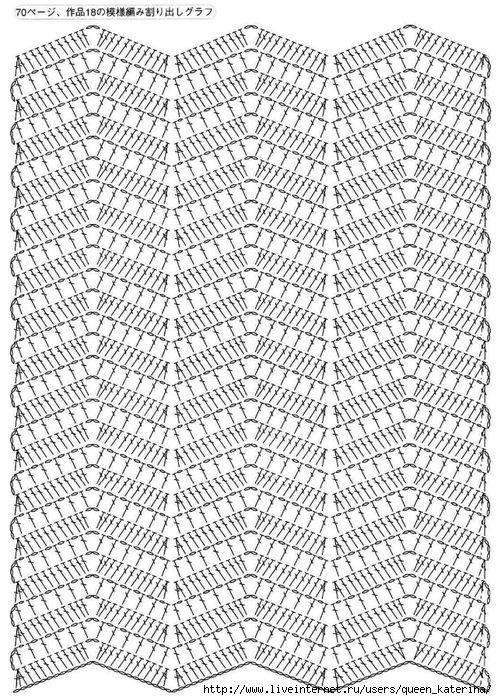 Resultado de imagen de ponto zig zag croche | Círculo Mágico De ...