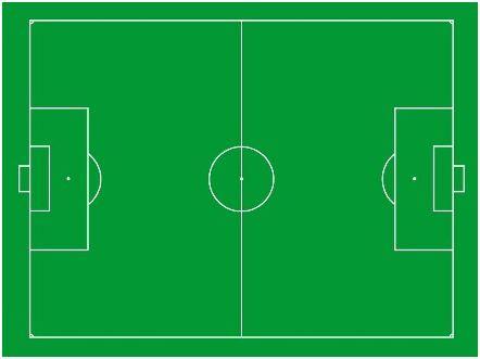 Afmetingen voetbalveld verschillen