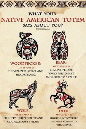What Your Native American Totem Says About You #nativeamericanindians