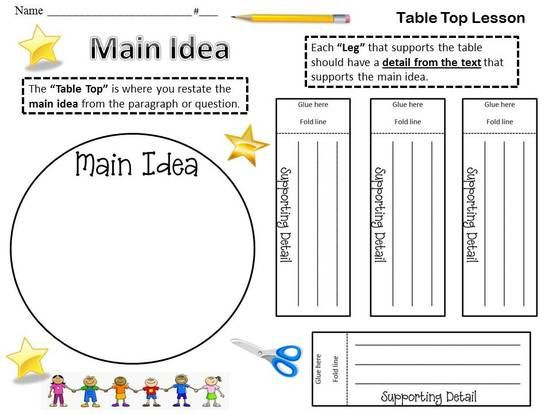 Main Idea Tabletops For Storys Main Idea On Top With The
