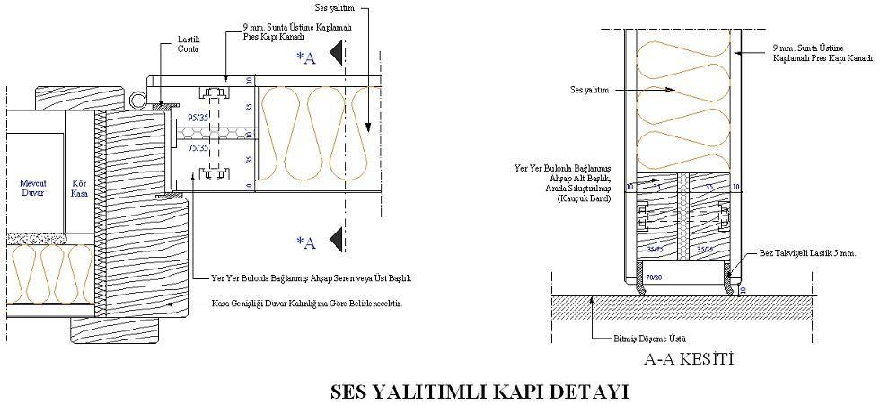 Oberlicht detail dwg  Dwg Adı : Ses yalıtımlı kapı detayı İndirme Linki : http://www ...