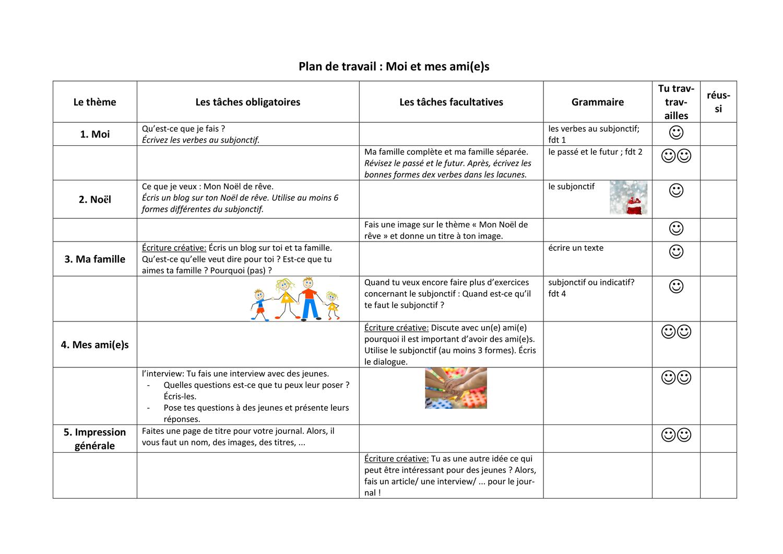 Plan De Travail Moi Et Ma Famille Zu A Plus 3 Unite 3 Unterrichtsmaterial Im Fach Franzosisch Plan De Travail Unterrichtsmaterial Adjektive