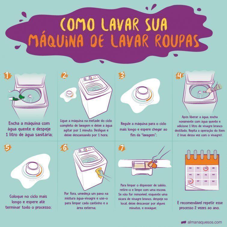 """máquina de lavar roupas 1-Encha a máquina com água quente e despeje 1 litro de água sanitária; 2-Ligue a máquina na metade do ciclo completo de lavagem e deixe a água agitar por 1 minuto. Desligue e deixe descansando por 1 hora; 3-Regule a máquina para o ciclo mais longo e espere chegar ao fim da """"lavagem""""; 4-Após liberar a água, enc..."""