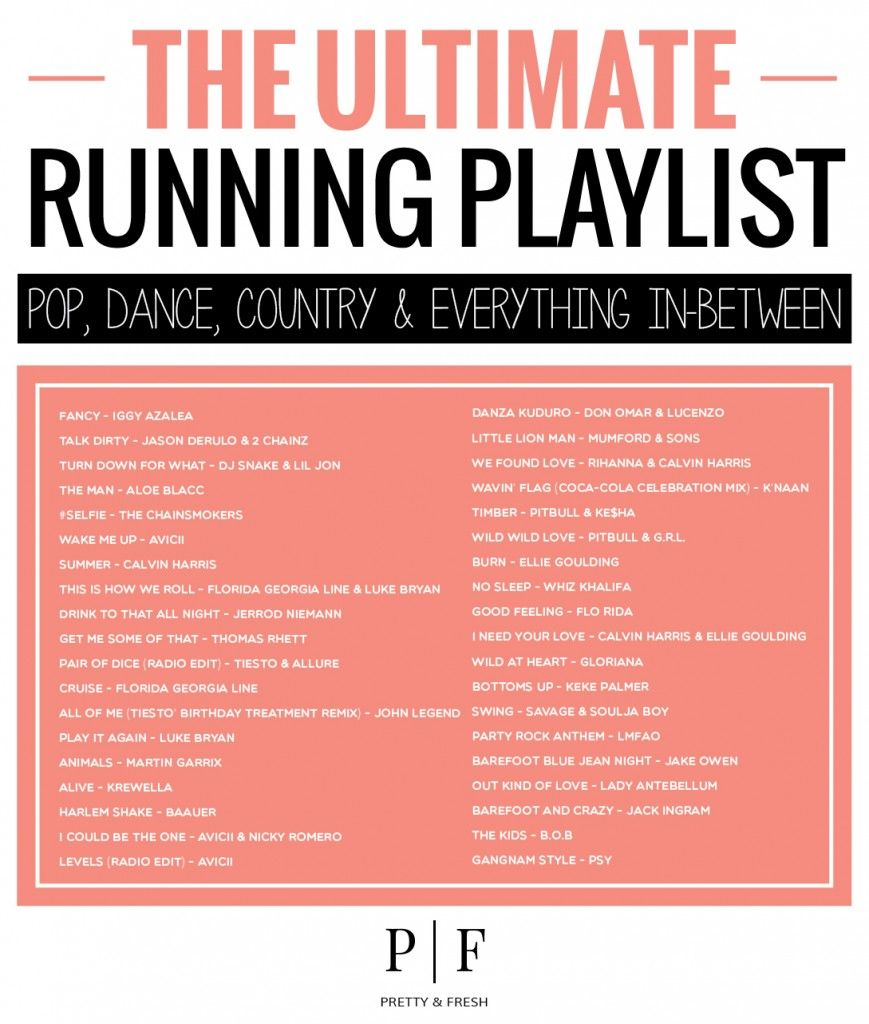 The Ultimate Running Playlist - 40 Songs - Pop, Dance