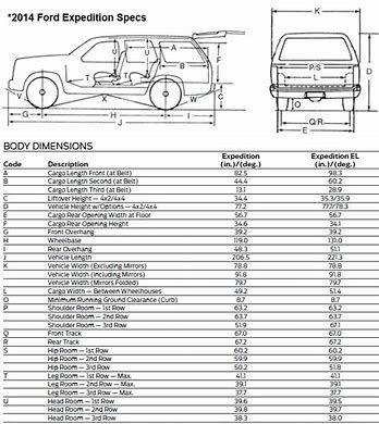 Image Result For Dimensions Of  Ford Expedition
