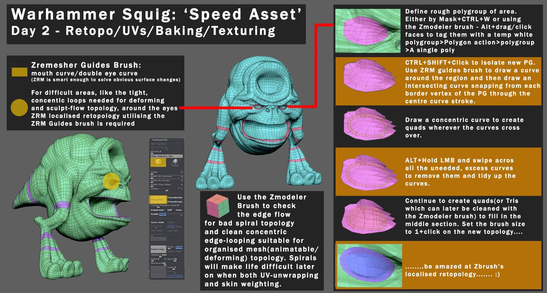 ArtStation - Warhammer Squig 'speed asset'(3-day challenge