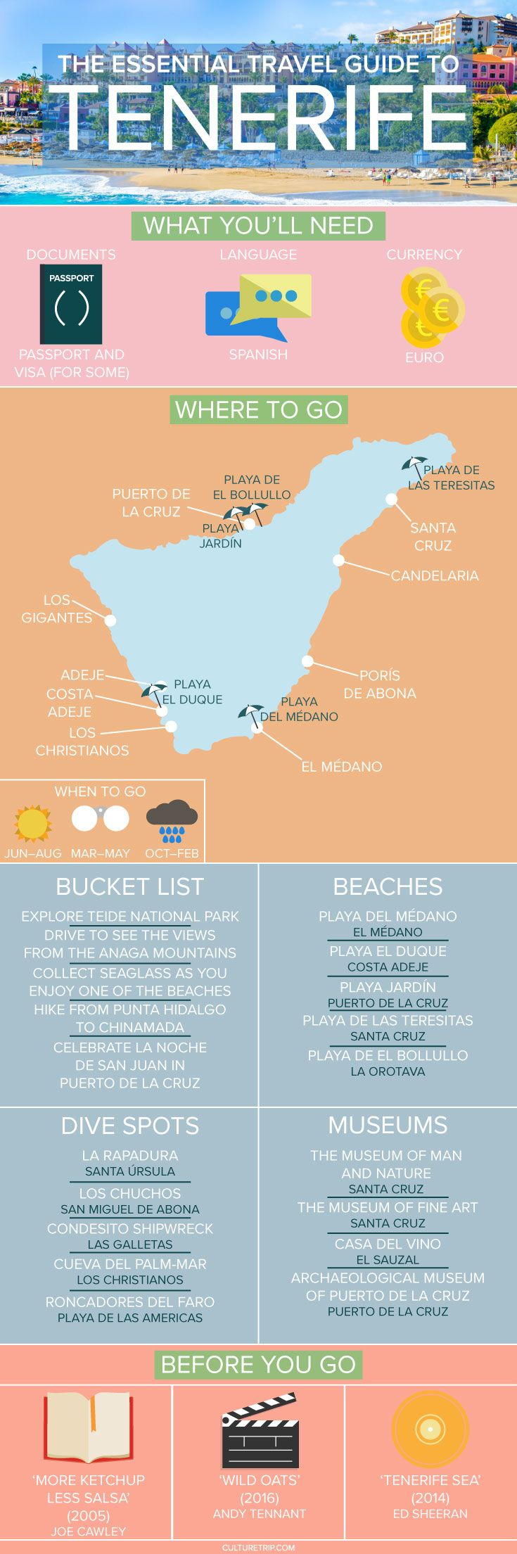 The Essential Travel Guide to Tenerife (Infographic)