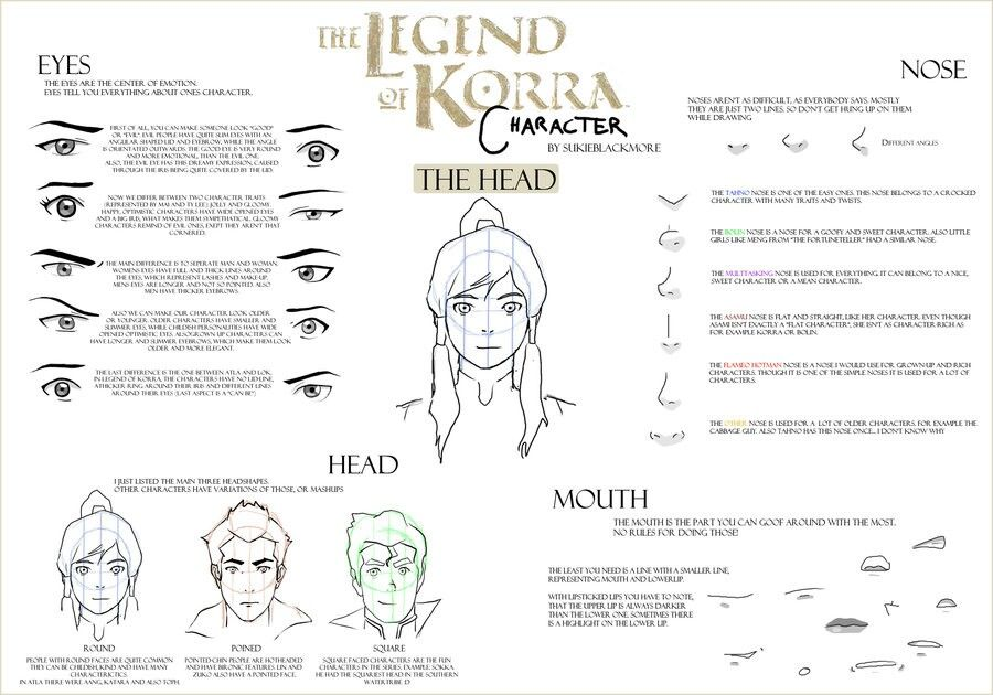 How To Draw Legend Of Korra Characters Legend Of Korra Korra Avatar Characters