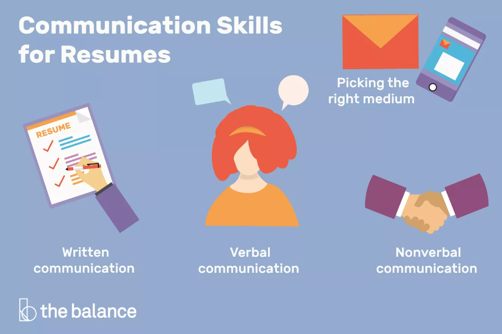 important communication skills for resumes & cover letters sample cv research internship entry level computer science resume picker packer objective