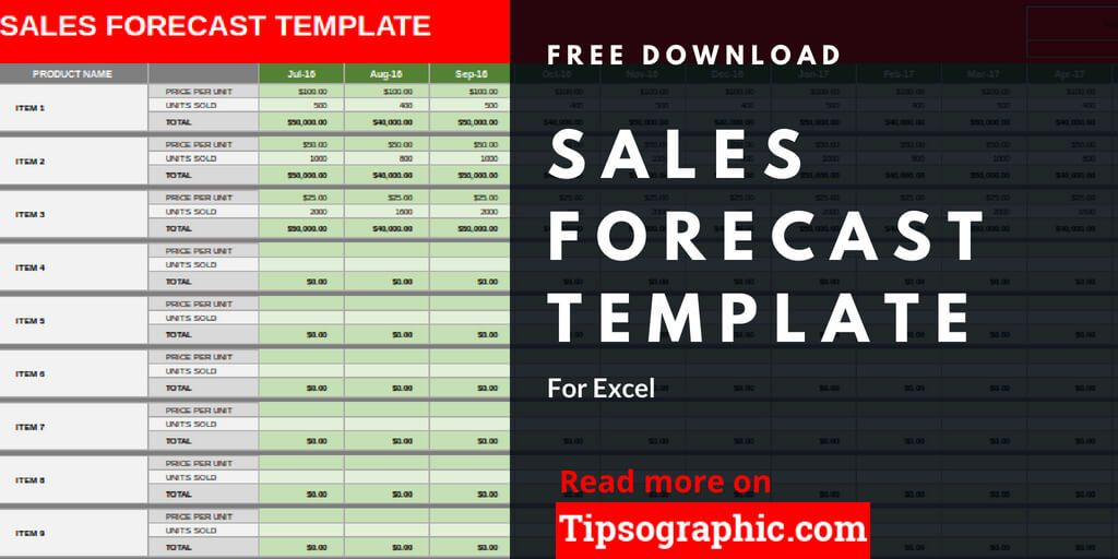 Sales Forecast Template For Excel Free Download Project
