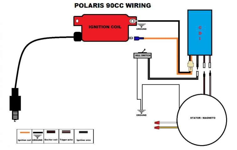 motorcycle stator wiring diagram  volvo wiring diagrams c70