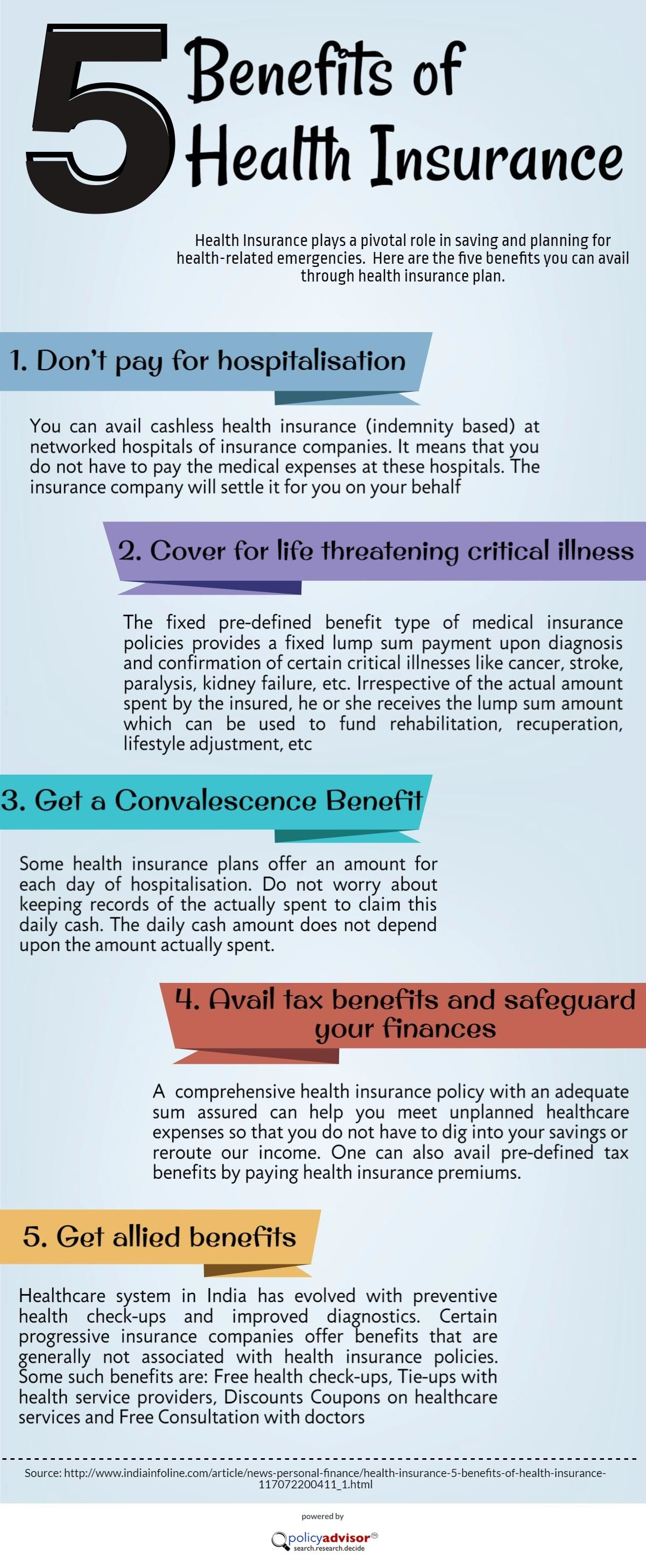Health Insurance Plays A Pivotal Role In Saving And Planning For