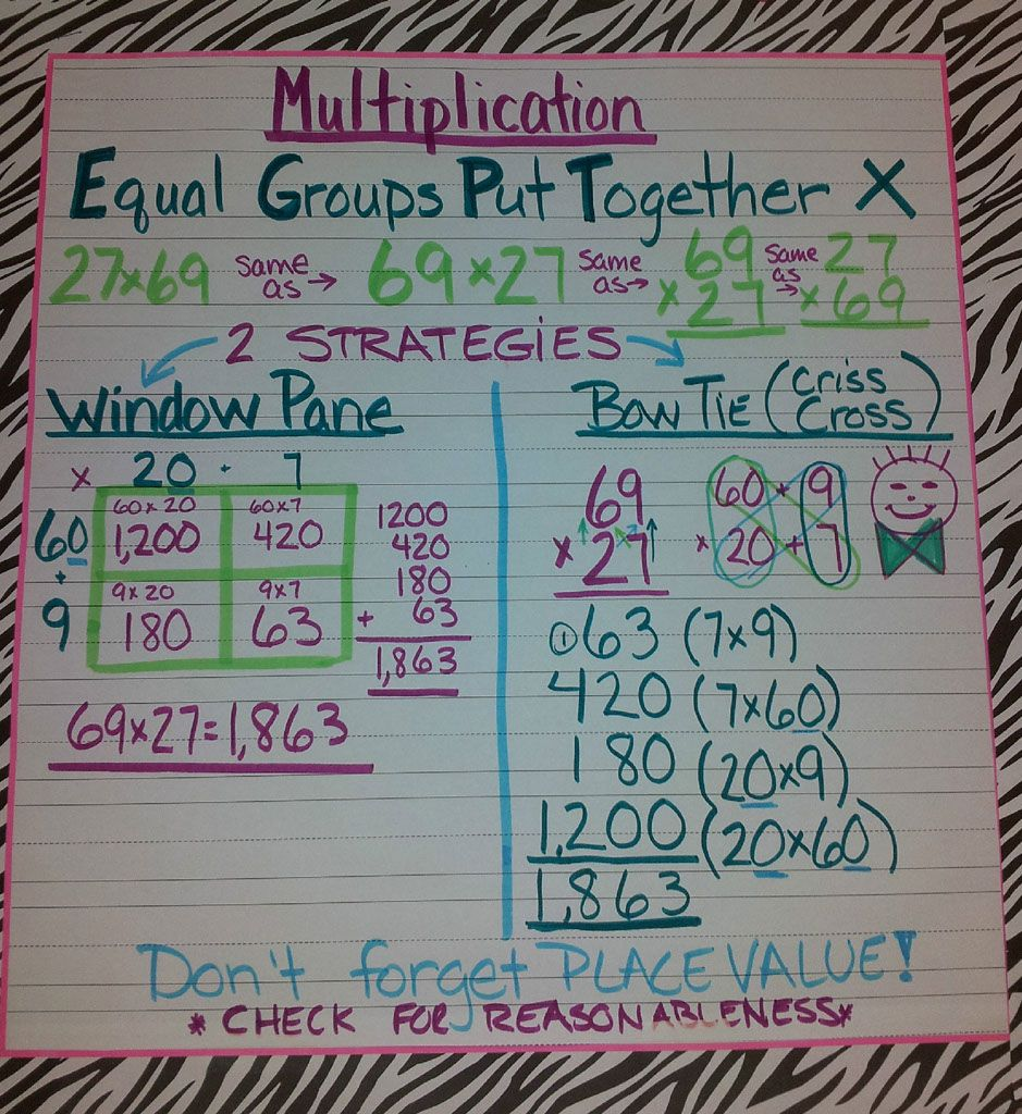 math multiplication anchor chart with window pane and bow tie math multiplication anchor chart with window pane and bow tie strategies education