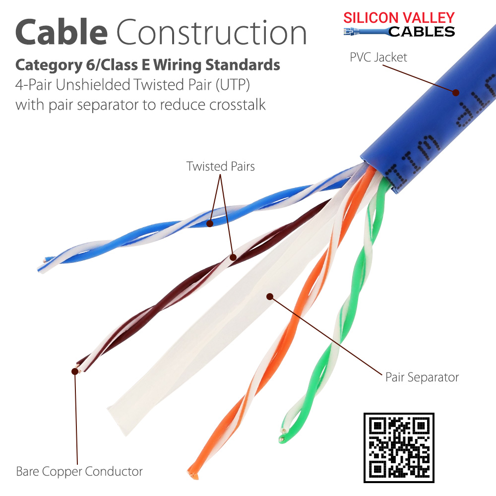 1000ft Cat6 Plenum Pure Copper Ul Listed Ethernet Cable Buy Cat6 Plenum 1000ft Bulk Ethernet Ul Listed Cable In Low Price Ethernet Cable Network Cables Cable
