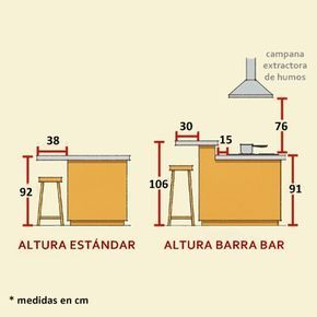 barras de cocina qué altura es la correcta 1  interiores-eddu  Pinterest  부엌 ...