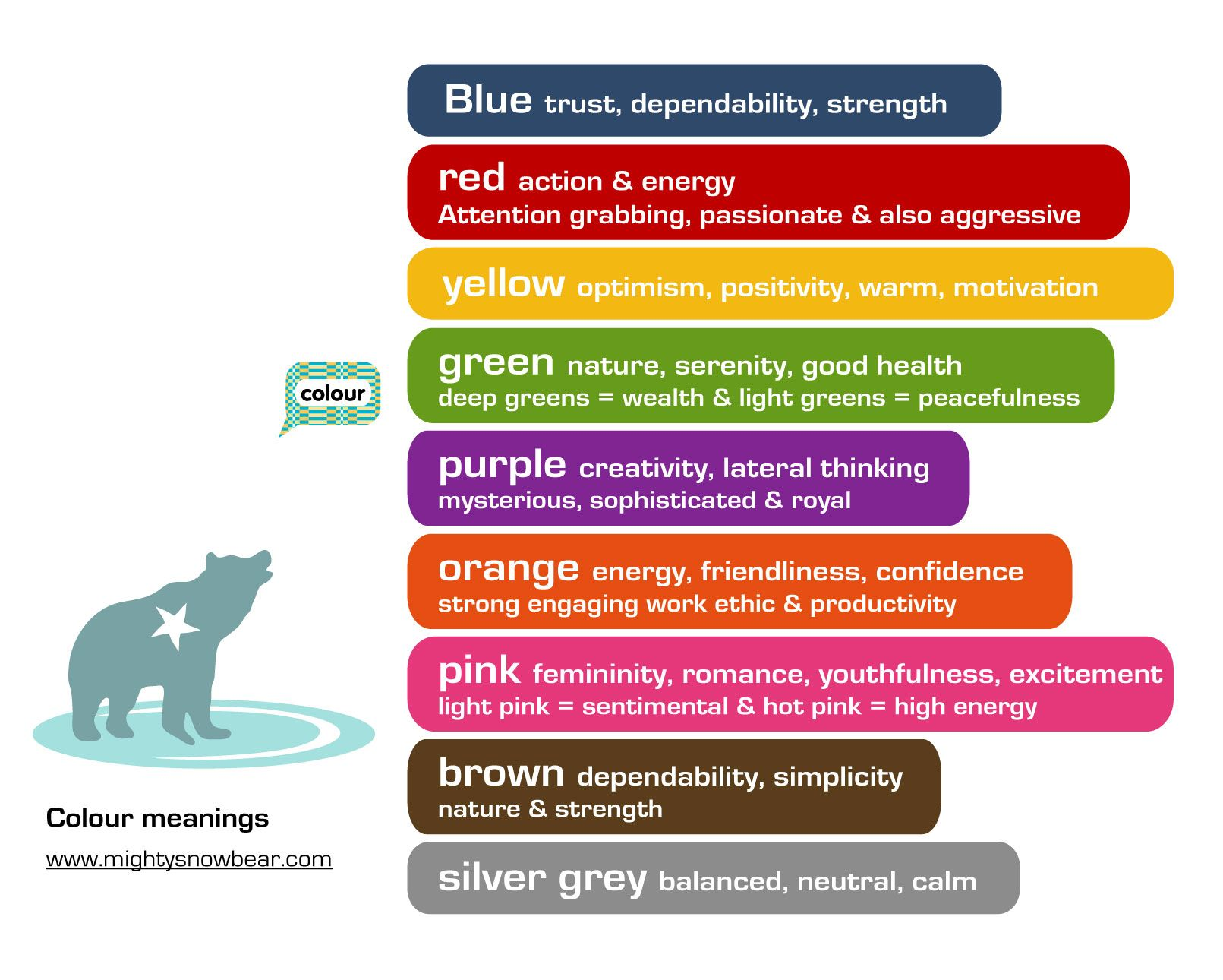 color meanings design - google search | graphic design | pinterest