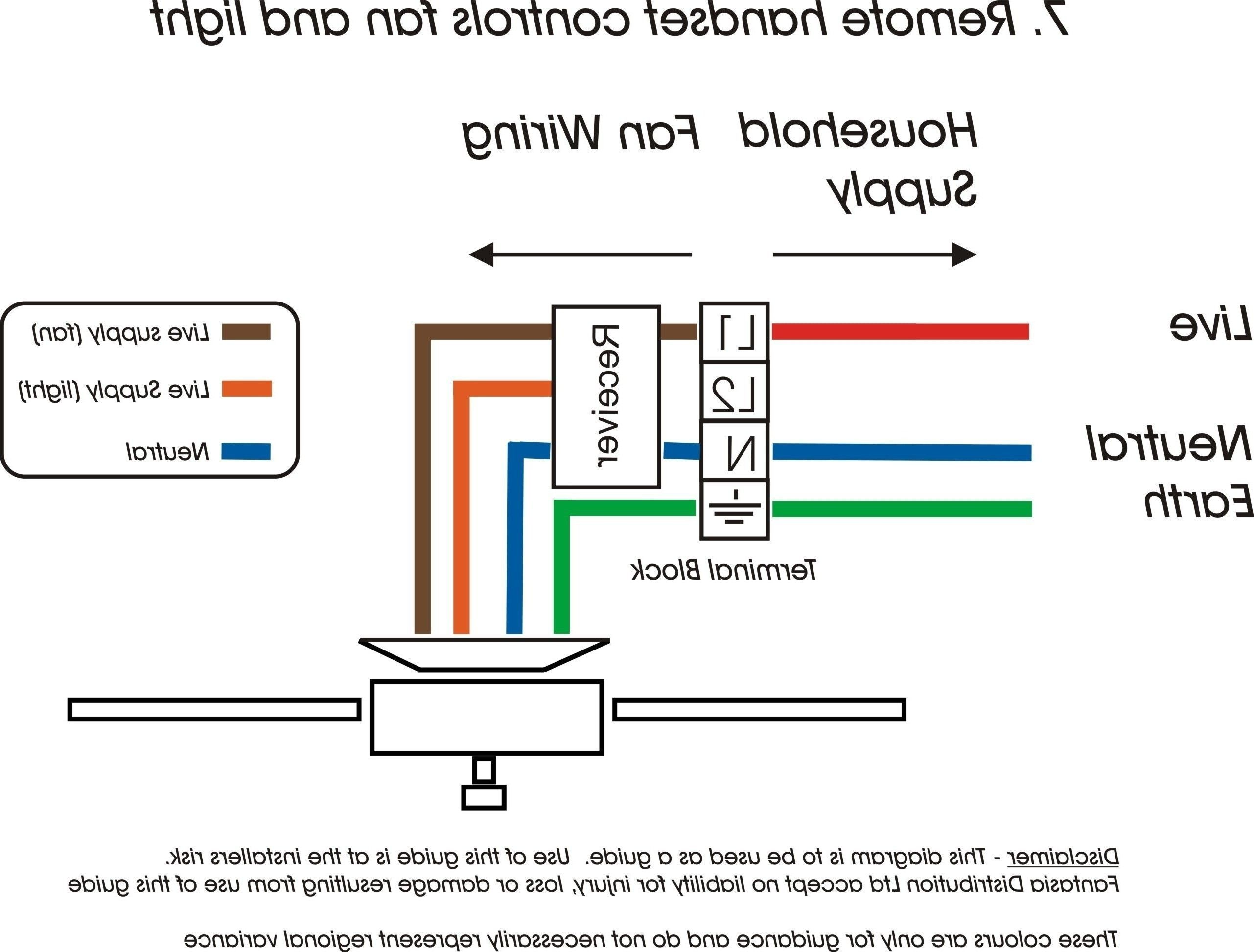 New Split Consumer Unit Wiring Diagram Diagram Diagramtemplate Diagramsample Ceiling Fan Wiring Light Switch Wiring Ceiling Fan Switch