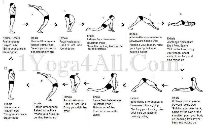 Surya Namaskar Sun Salutation Detailed Instructions Great