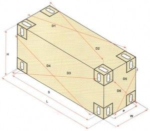 Shipping Container Dimensions Standard Sizes Container Dimensions Cargo Container Homes Container House