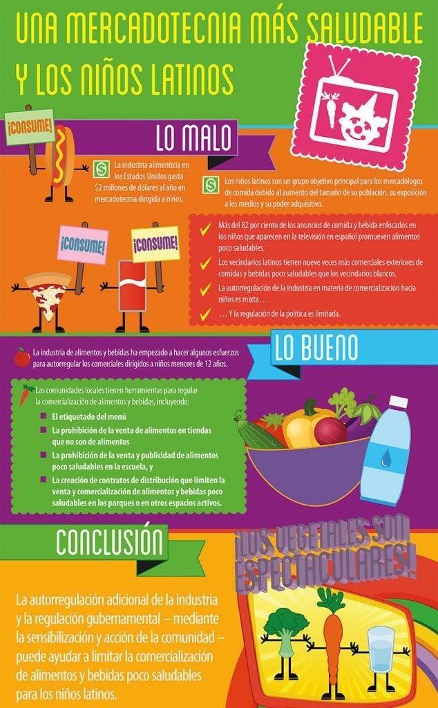UTHSC Salud Healthier Marketing_SPAN_v2 | Partes del cuerpo ...