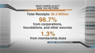 Why ALEC is so effective | MSNBC
