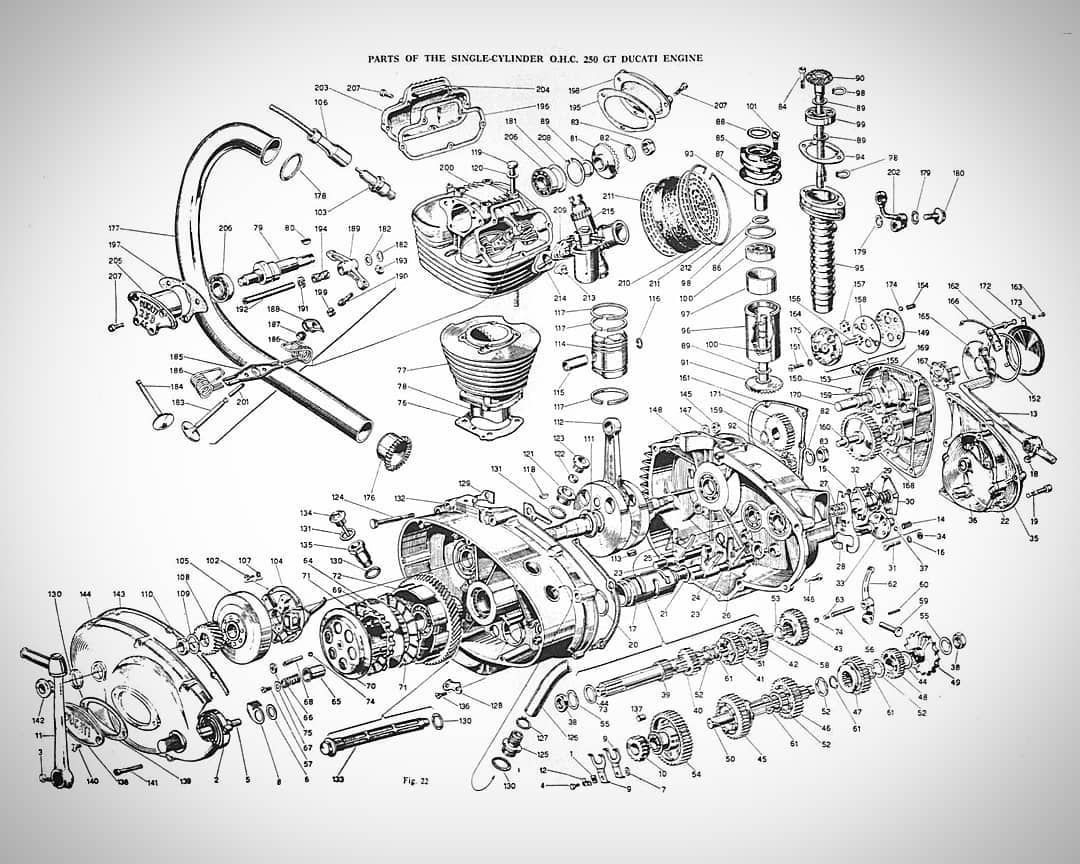Despiece motor ducati scrambler #drummotorcycles #ducati
