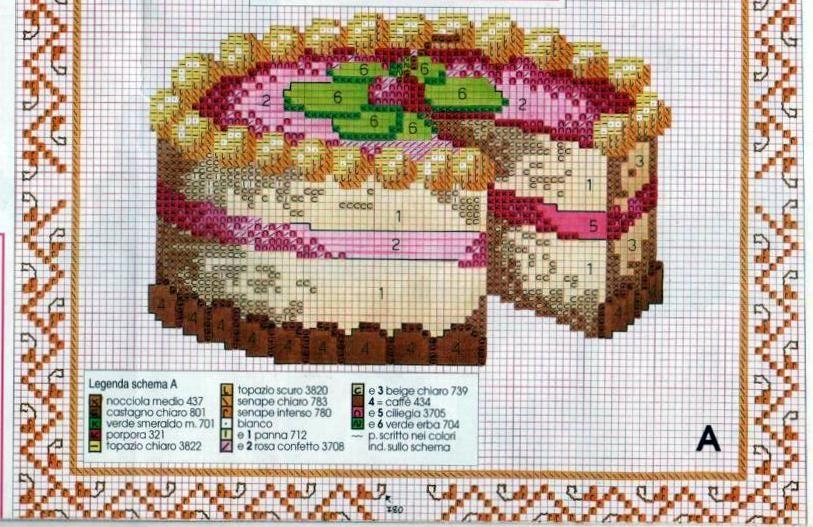 Ciasto Bordado Ponto Cruz Ponto Cruz Padroes De Ponto Cruz