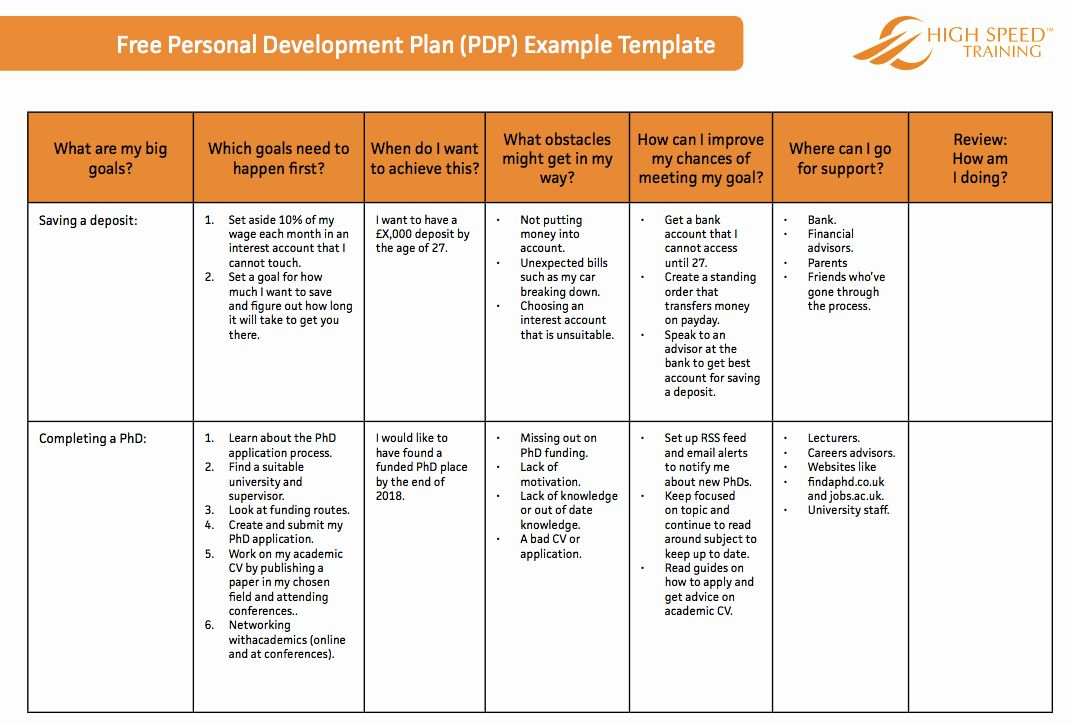 40 Personal Development Plan Template Personal
