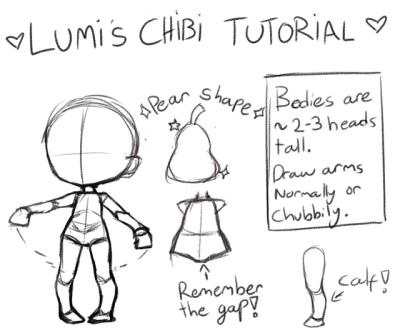 47++ Chibi anatomy info