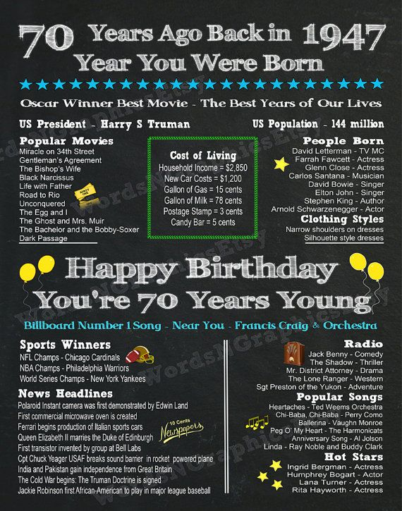 70 Years Old Fun Facts 1947 Year You Were Born 70th