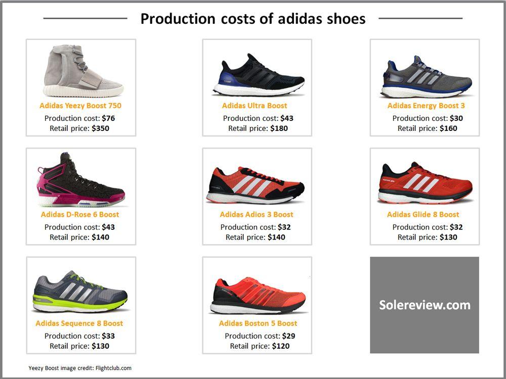 timeless design b4708 8379d Production cost of adidas shoes Zapatillas, Estudio, Zapatillas Nike Baratas,  Nike Baratos,