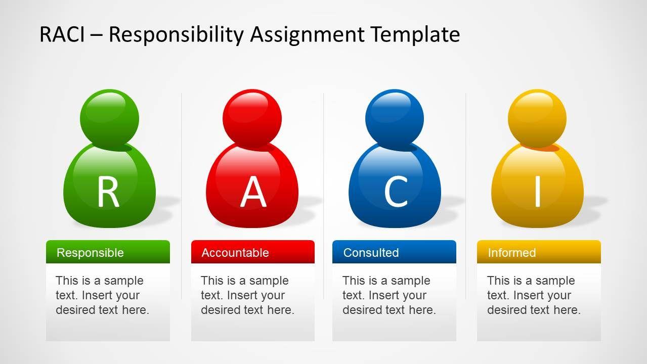 Raci Powerpoint Template Powerpoint Templates Templates